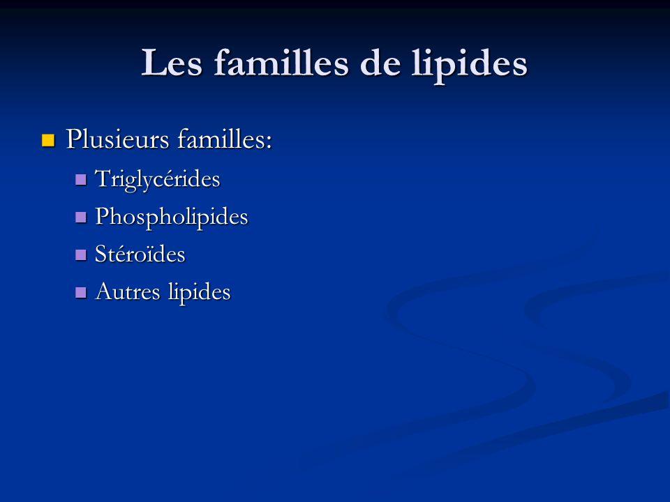 Les familles de lipides