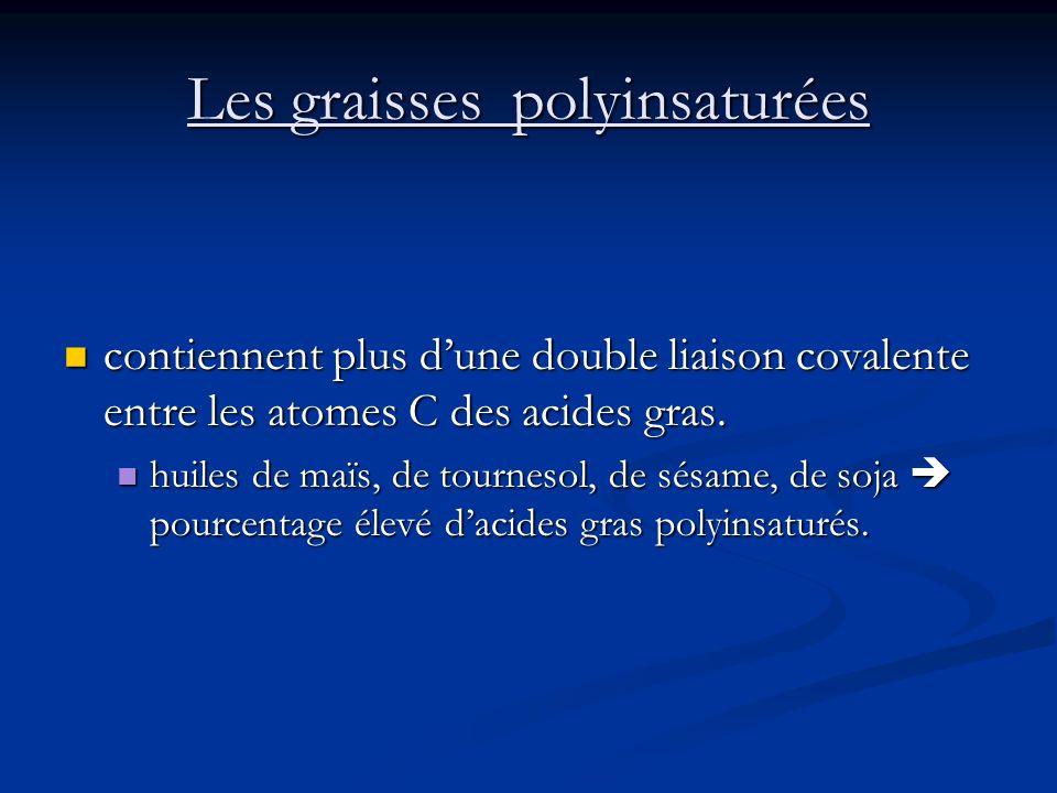 Les graisses polyinsaturées