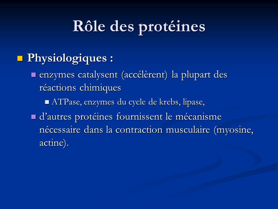 Rôle des protéines Physiologiques :