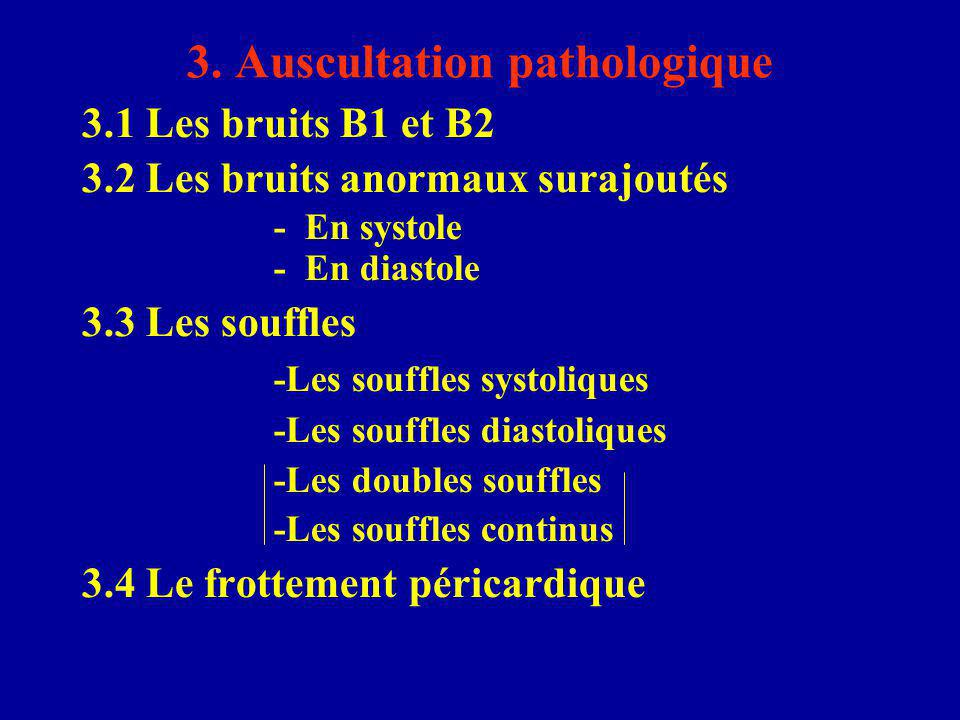 3. Auscultation pathologique