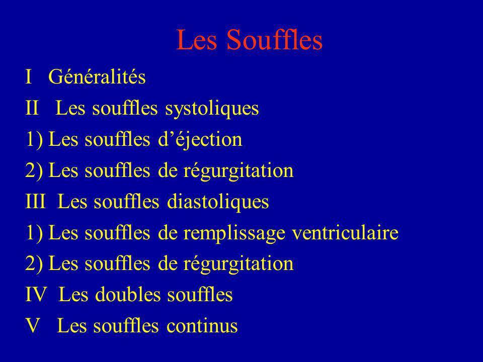 Les Souffles I Généralités II Les souffles systoliques