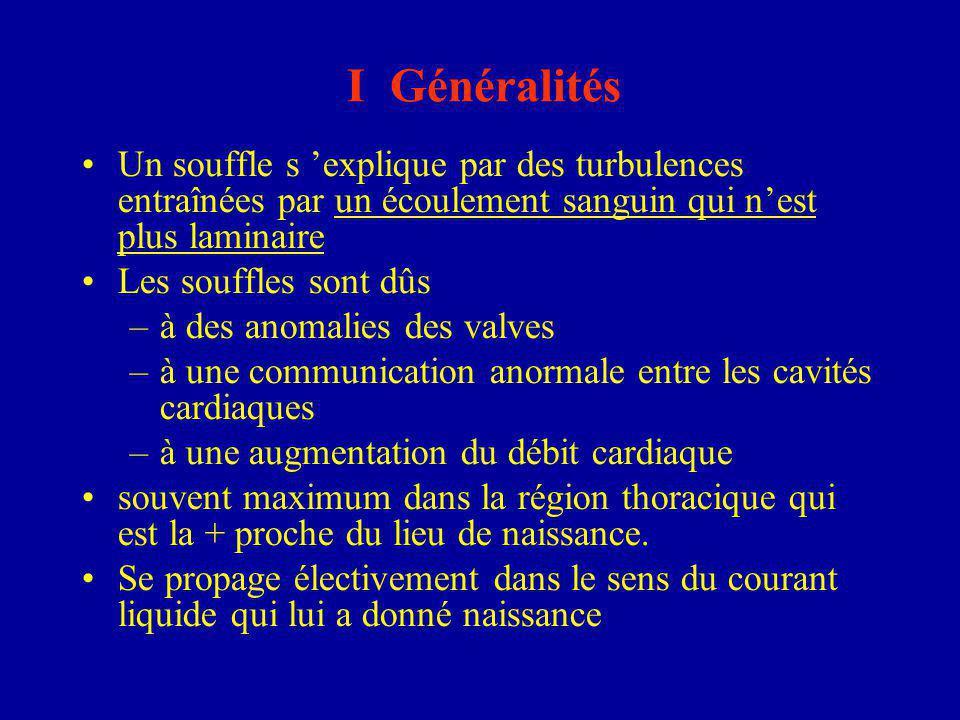 I Généralités Un souffle s 'explique par des turbulences entraînées par un écoulement sanguin qui n'est plus laminaire.