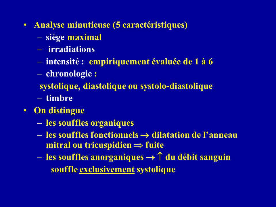 Analyse minutieuse (5 caractéristiques)