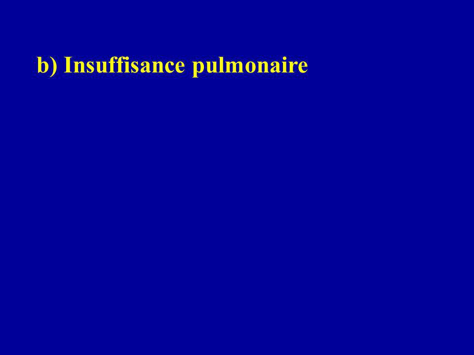 b) Insuffisance pulmonaire