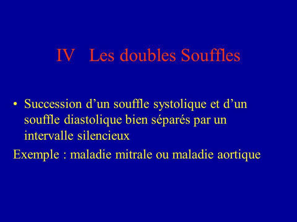 IV Les doubles Souffles