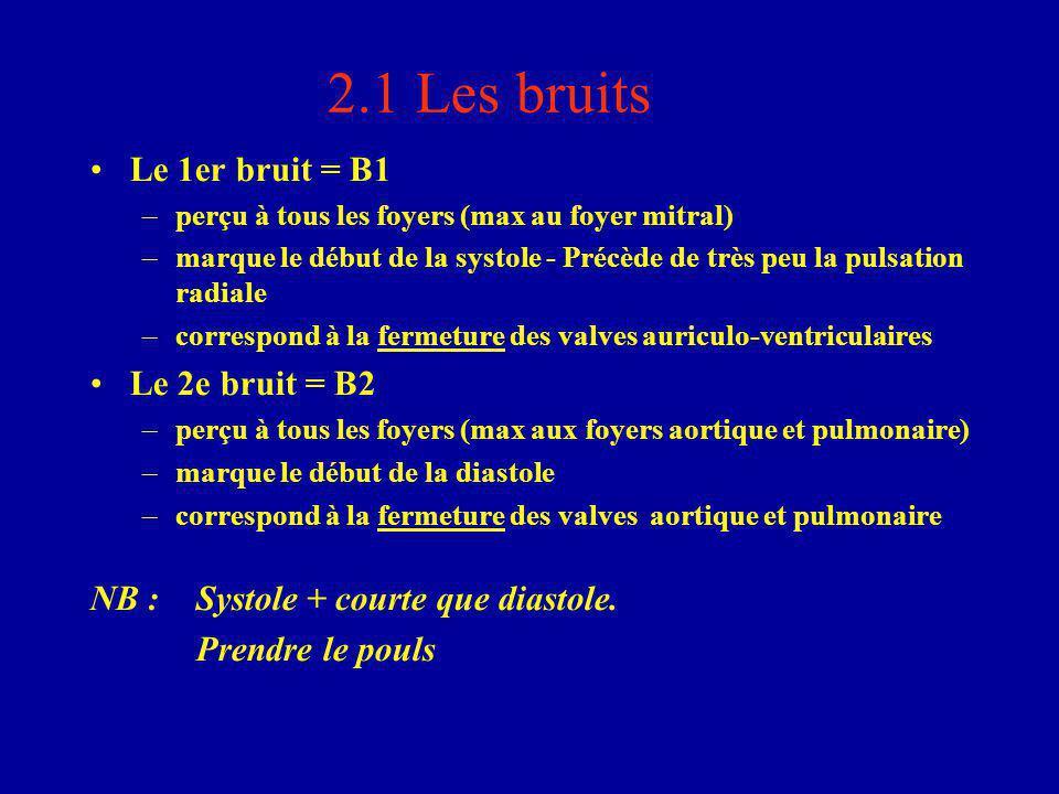 2.1 Les bruits Le 1er bruit = B1 Le 2e bruit = B2
