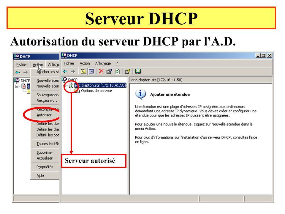 Serveur DHCP Autorisation du serveur DHCP par l A.D. Serveur autorisé