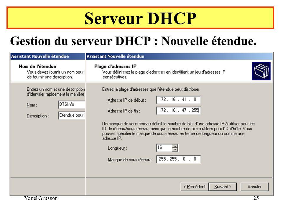 Serveur DHCP Gestion du serveur DHCP : Nouvelle étendue. Yonel Grusson