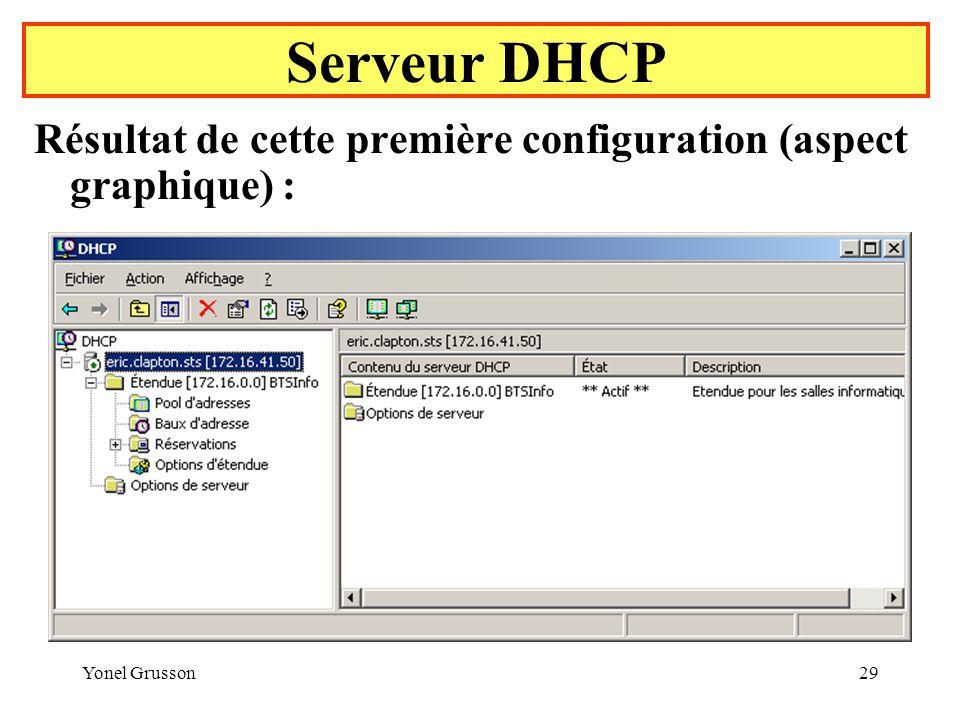 Serveur DHCP Résultat de cette première configuration (aspect graphique) : Yonel Grusson