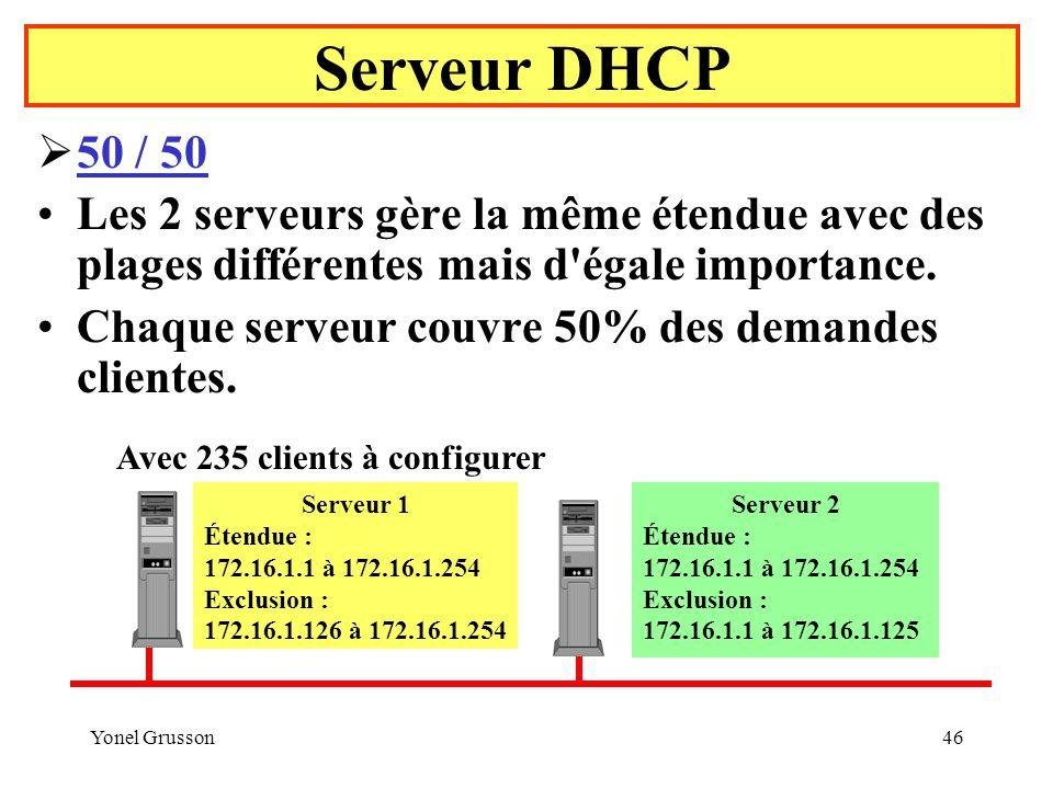 Serveur DHCP 50 / 50. Les 2 serveurs gère la même étendue avec des plages différentes mais d égale importance.