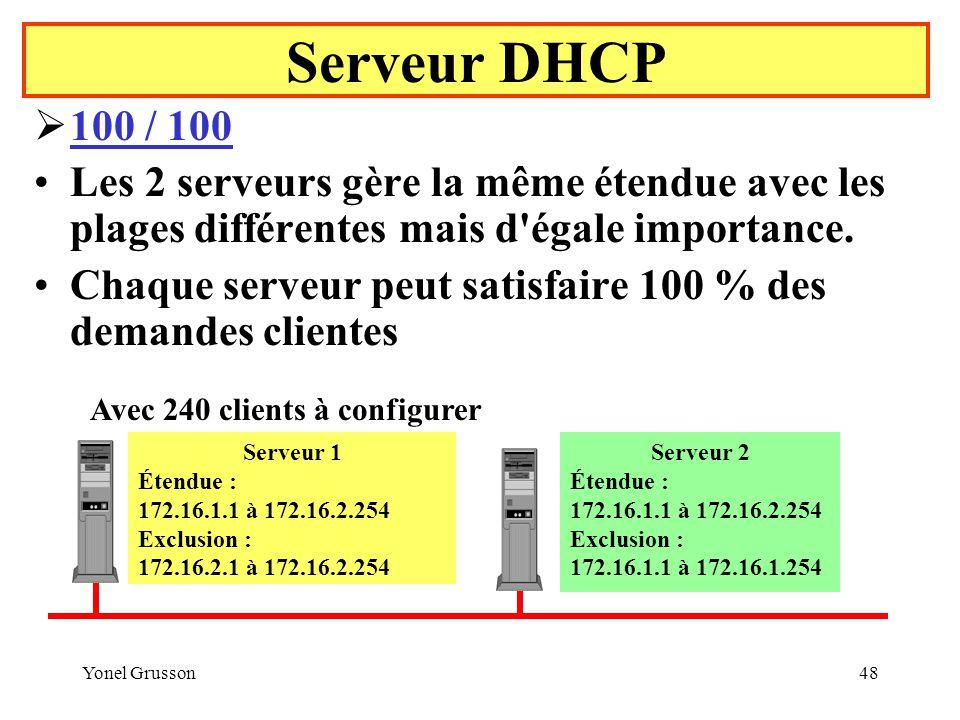 Serveur DHCP 100 / 100. Les 2 serveurs gère la même étendue avec les plages différentes mais d égale importance.