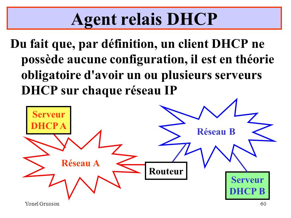 Agent relais DHCP