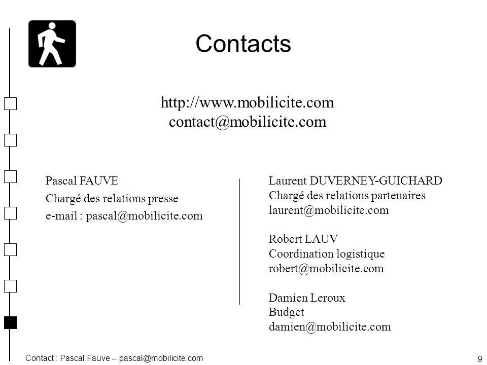 Contacts http://www.mobilicite.com contact@mobilicite.com Pascal FAUVE