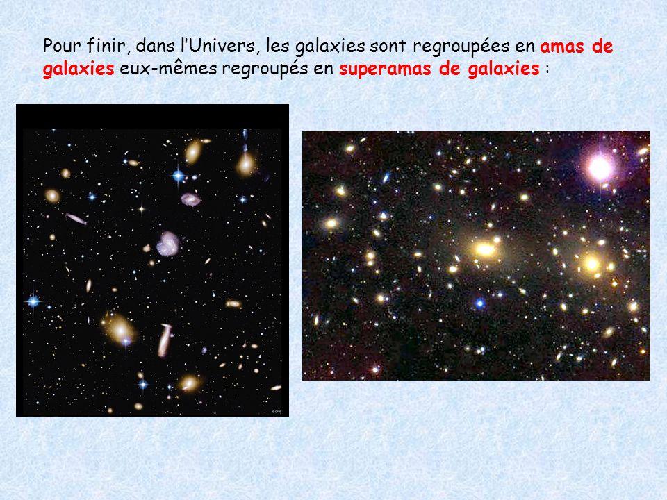 Pour finir, dans l'Univers, les galaxies sont regroupées en amas de galaxies eux-mêmes regroupés en superamas de galaxies :