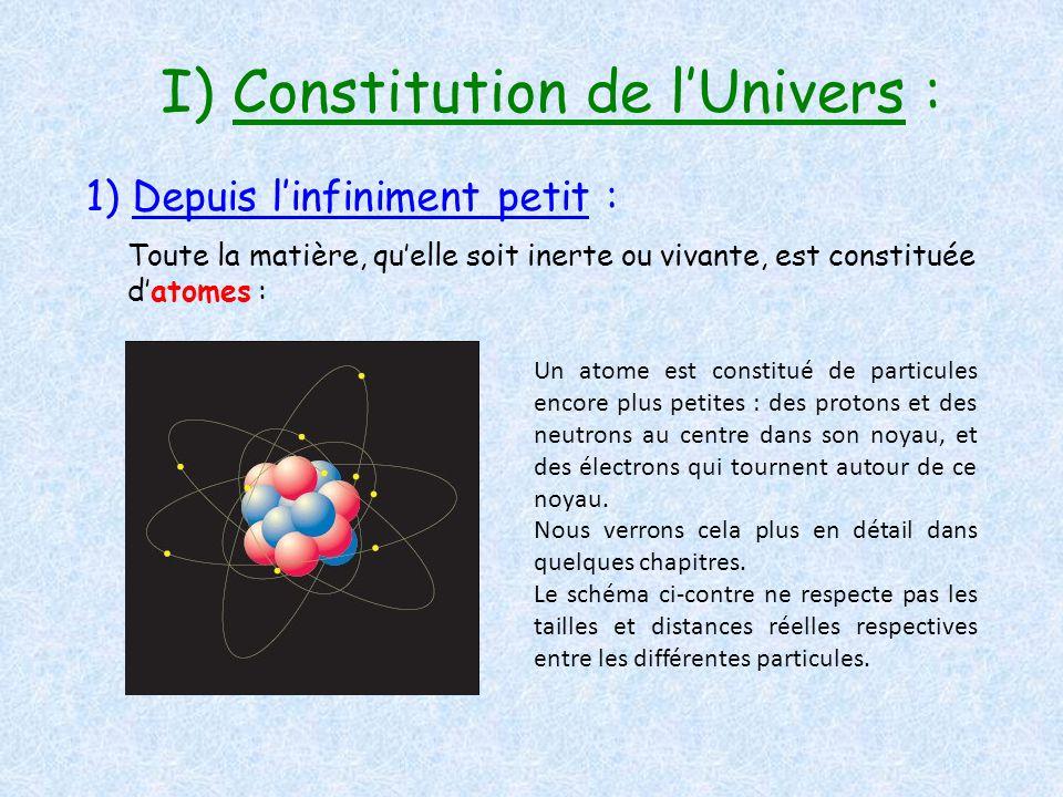 I) Constitution de l'Univers :