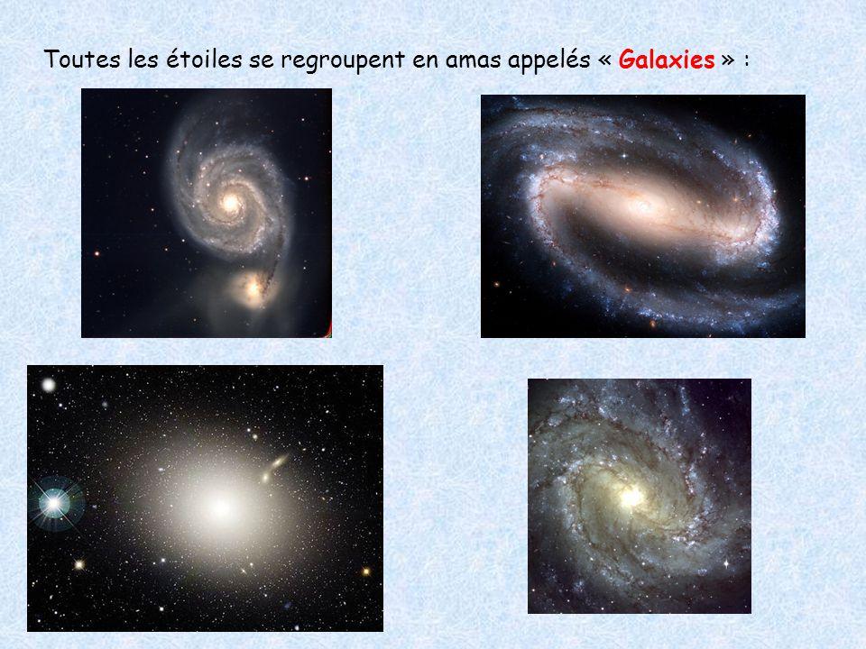 Toutes les étoiles se regroupent en amas appelés « Galaxies » :