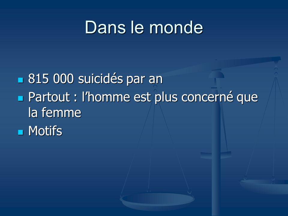 Dans le monde 815 000 suicidés par an