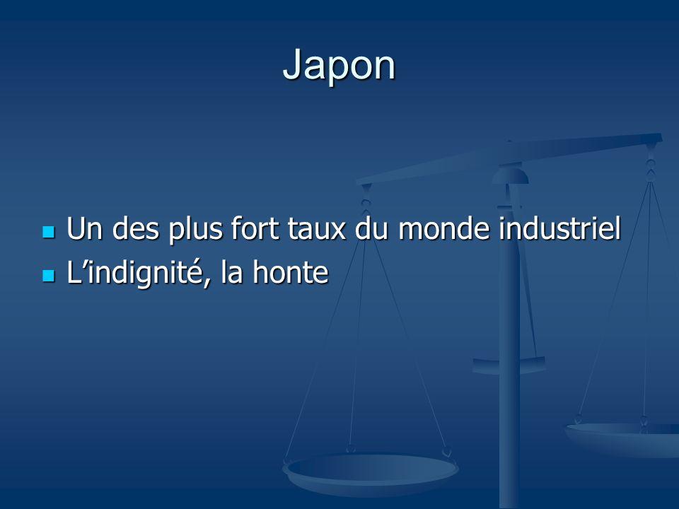 Japon Un des plus fort taux du monde industriel L'indignité, la honte