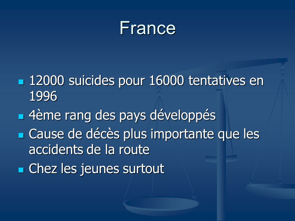 France 12000 suicides pour 16000 tentatives en 1996