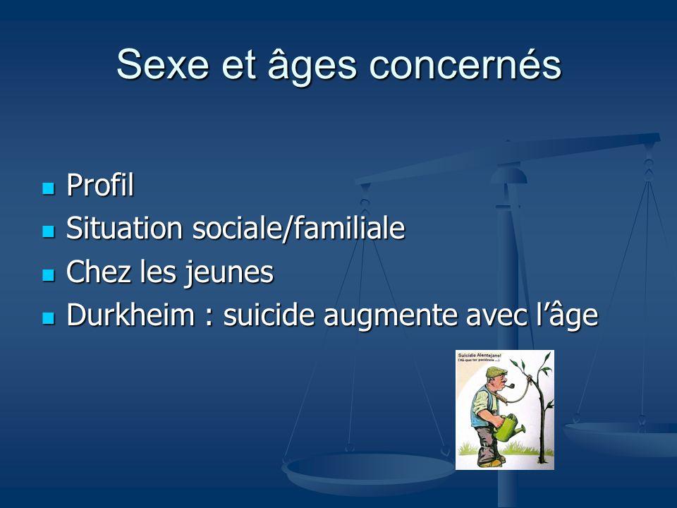 Sexe et âges concernés Profil Situation sociale/familiale