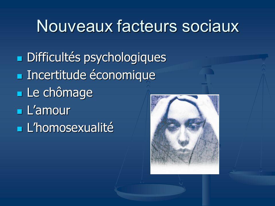 Nouveaux facteurs sociaux