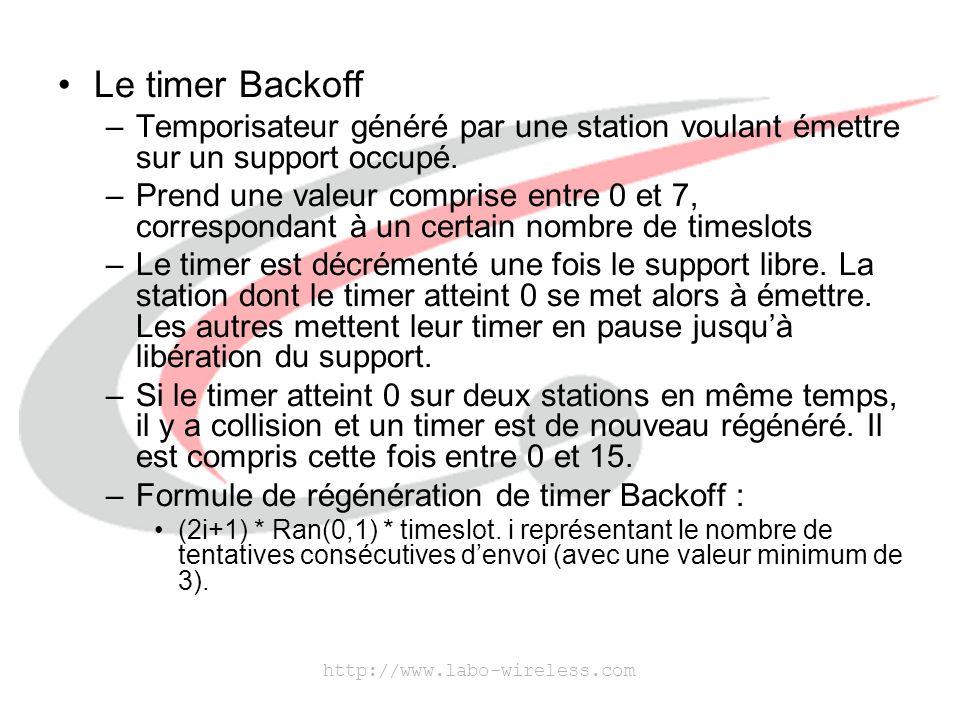 Le timer Backoff Temporisateur généré par une station voulant émettre sur un support occupé.