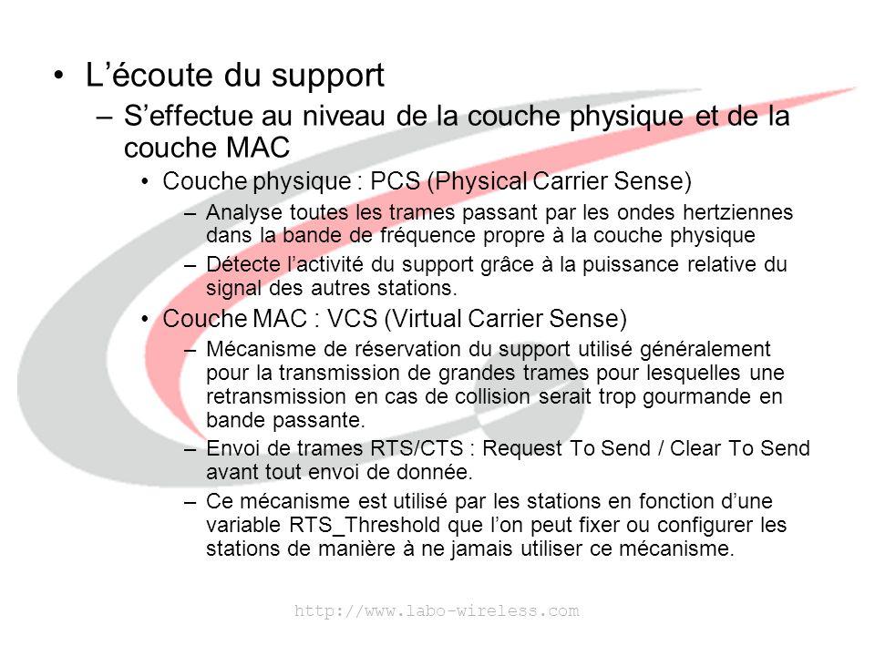 L'écoute du support S'effectue au niveau de la couche physique et de la couche MAC. Couche physique : PCS (Physical Carrier Sense)
