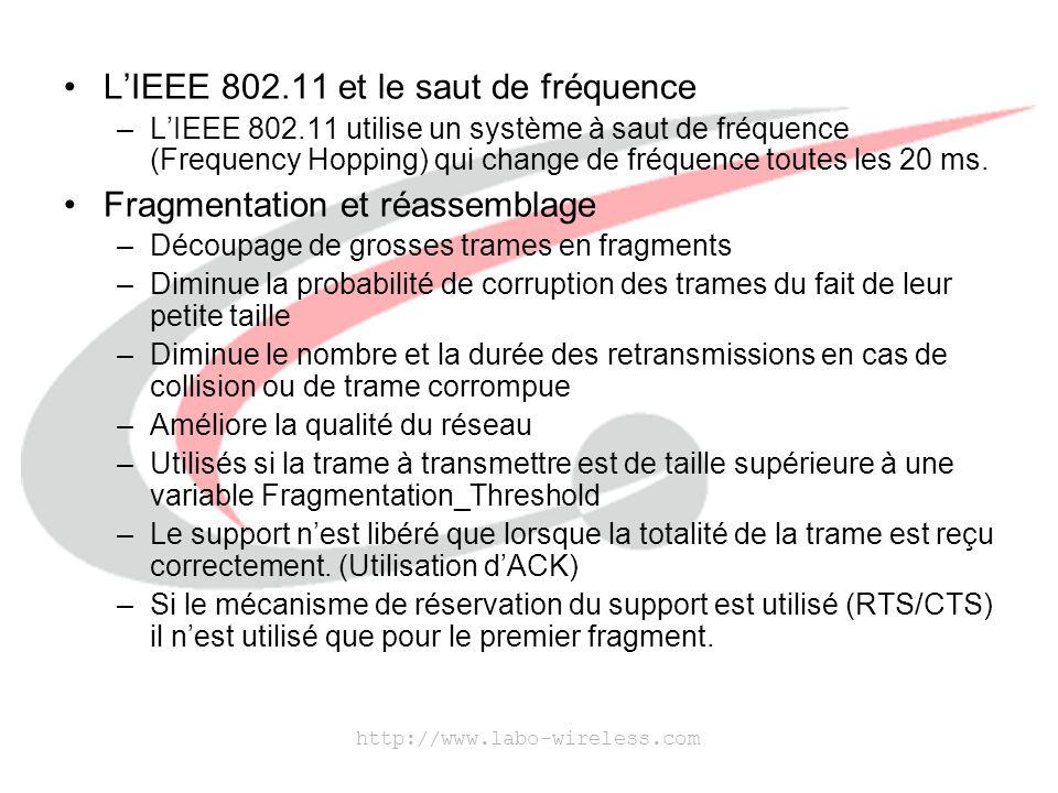 L'IEEE 802.11 et le saut de fréquence
