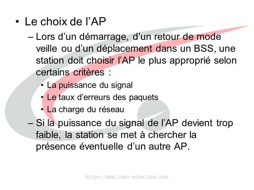 Le choix de l'AP