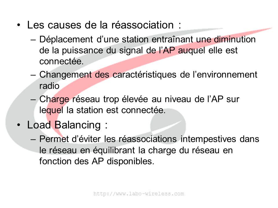 Les causes de la réassociation :
