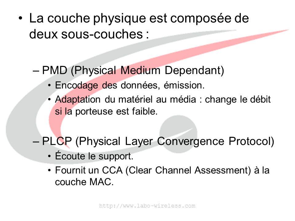 La couche physique est composée de deux sous-couches :