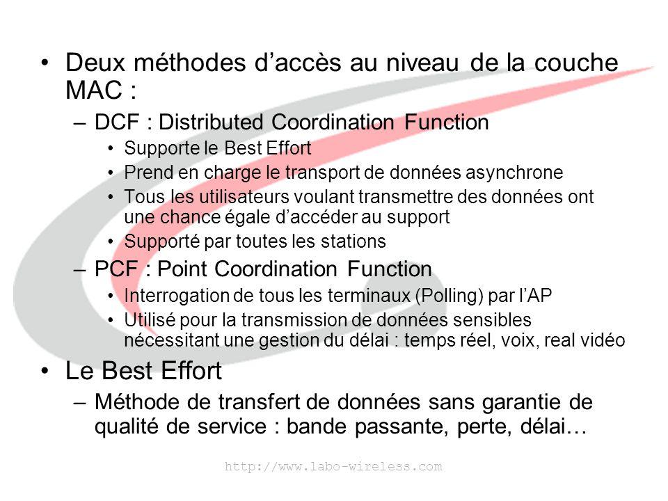 Deux méthodes d'accès au niveau de la couche MAC :