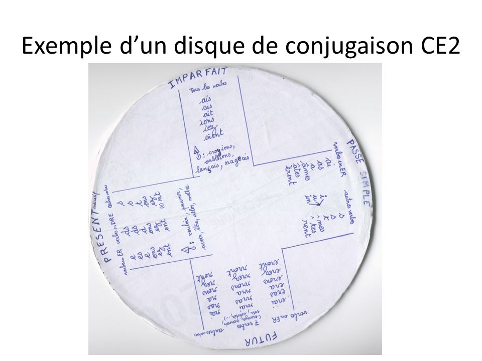 Exemple d'un disque de conjugaison CE2
