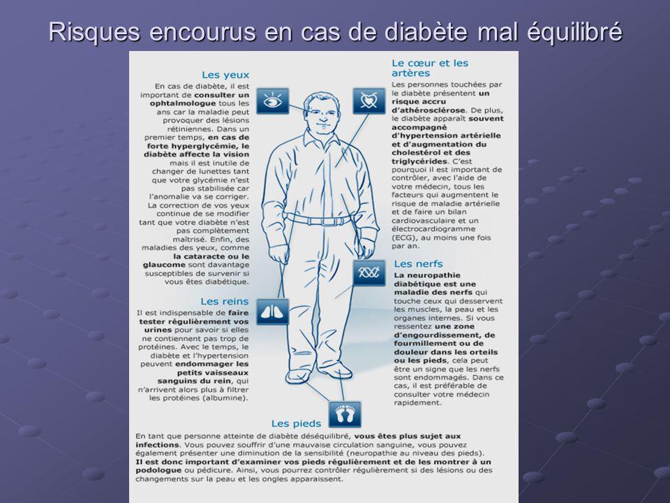 Risques encourus en cas de diabète mal équilibré