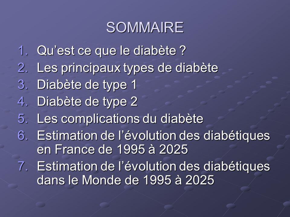 SOMMAIRE Qu'est ce que le diabète Les principaux types de diabète