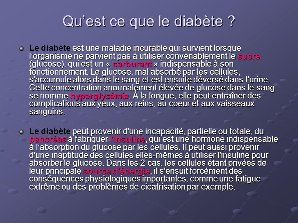 Qu'est ce que le diabète