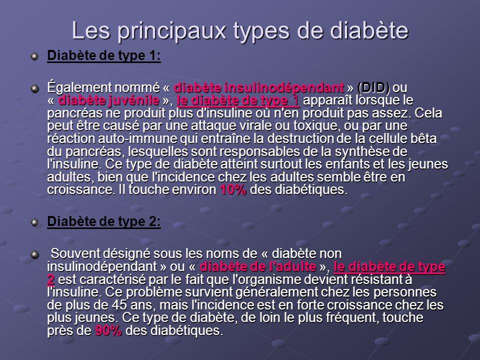 Les principaux types de diabète