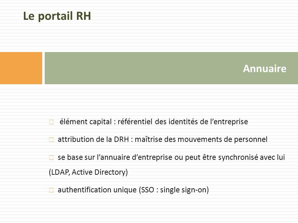 Le portail RH Annuaire. élément capital : référentiel des identités de l'entreprise. attribution de la DRH : maîtrise des mouvements de personnel.