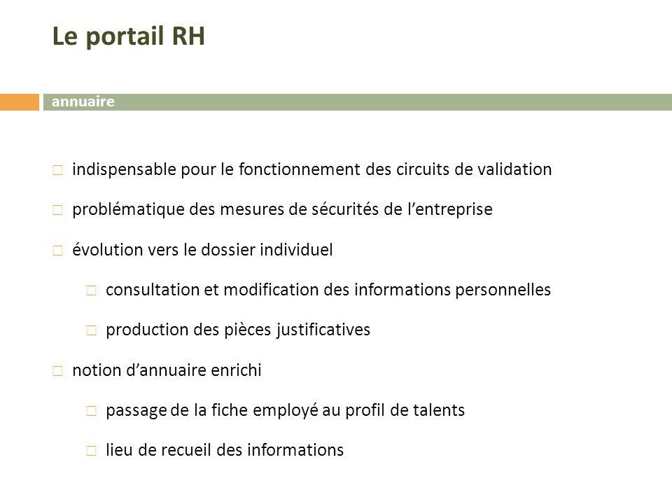 Le portail RH annuaire. indispensable pour le fonctionnement des circuits de validation. problématique des mesures de sécurités de l'entreprise.