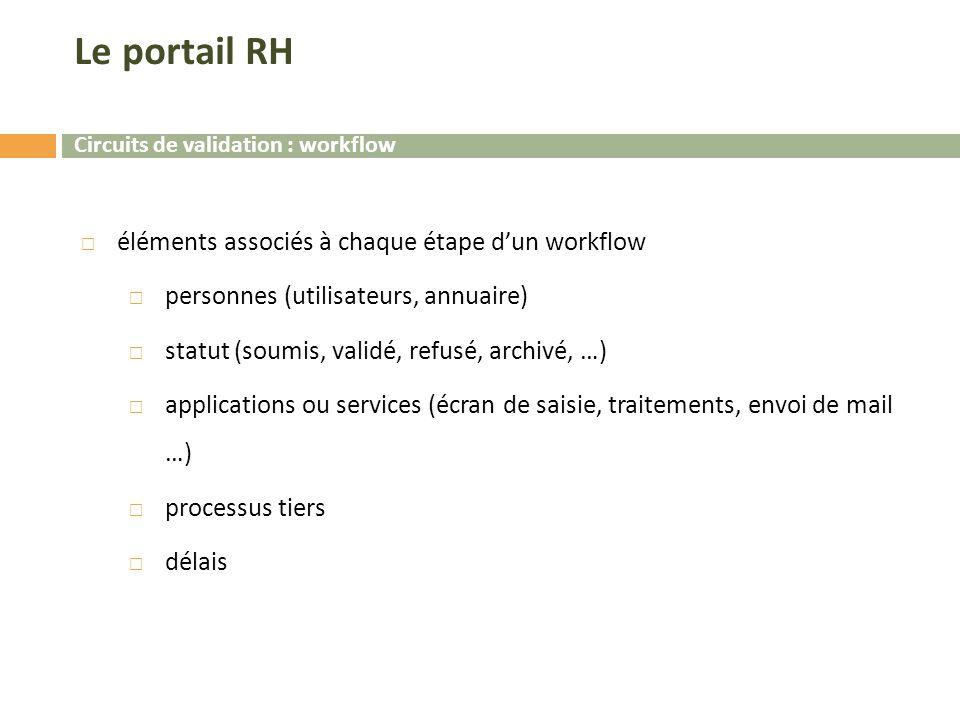 Le portail RH éléments associés à chaque étape d'un workflow