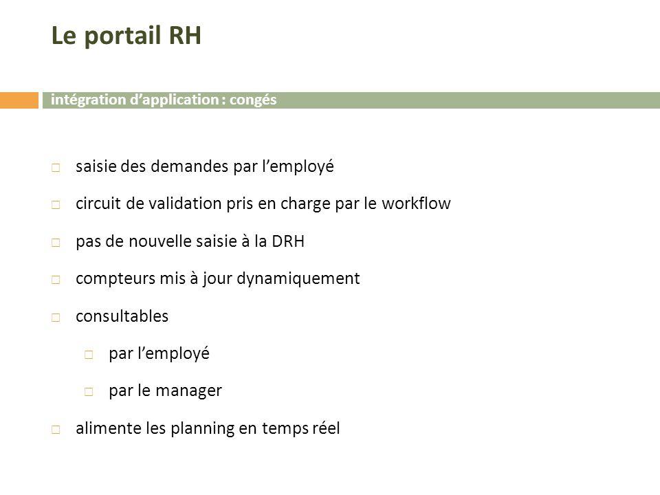 Le portail RH saisie des demandes par l'employé