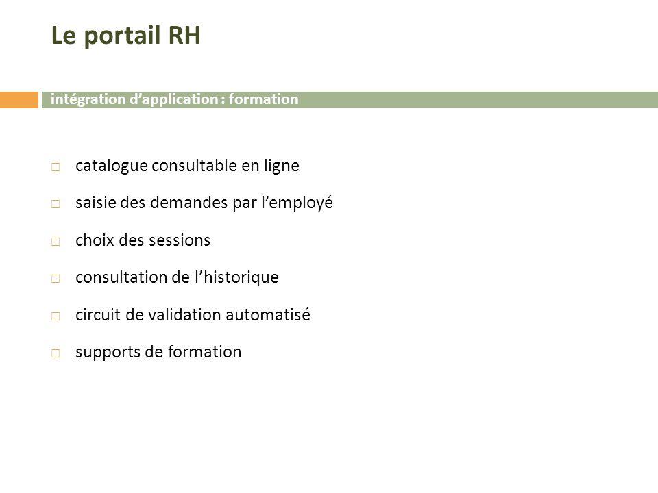 Le portail RH catalogue consultable en ligne