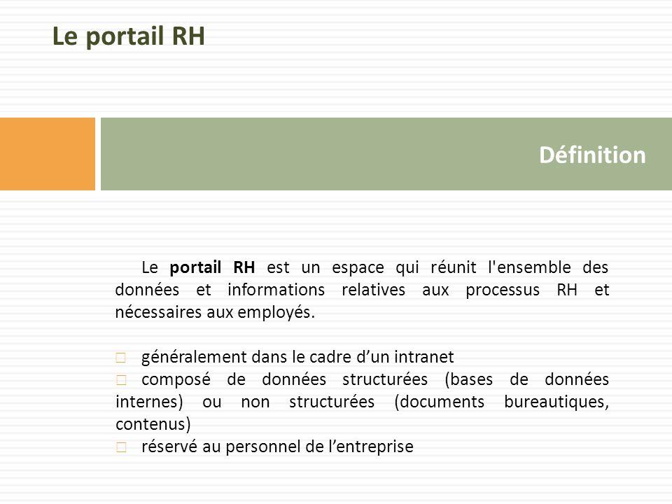 Le portail RH Définition