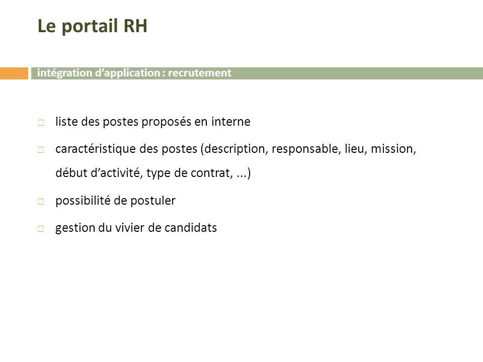 Le portail RH liste des postes proposés en interne