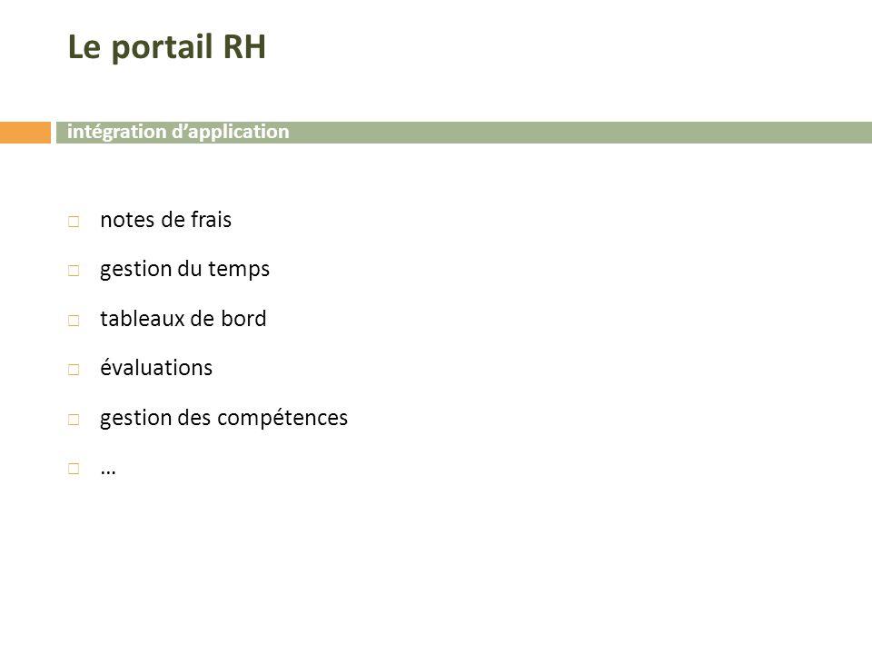 Le portail RH notes de frais gestion du temps tableaux de bord