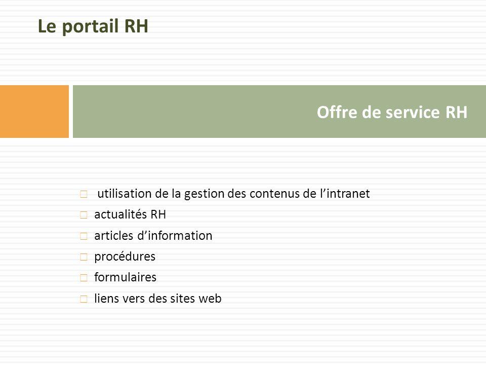 Le portail RH Offre de service RH