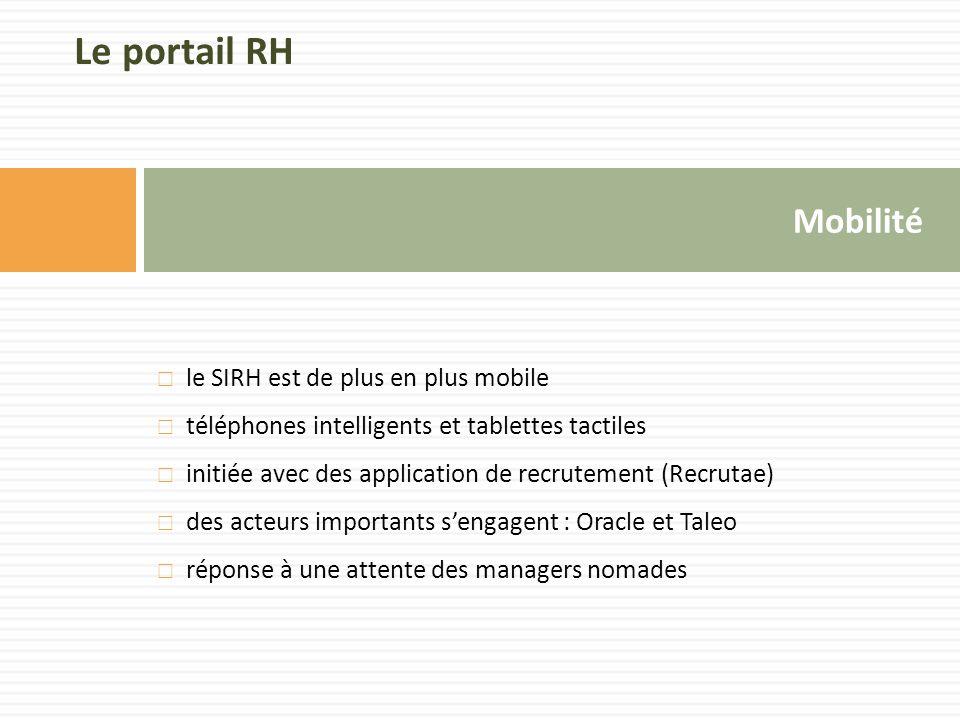 Le portail RH Mobilité le SIRH est de plus en plus mobile