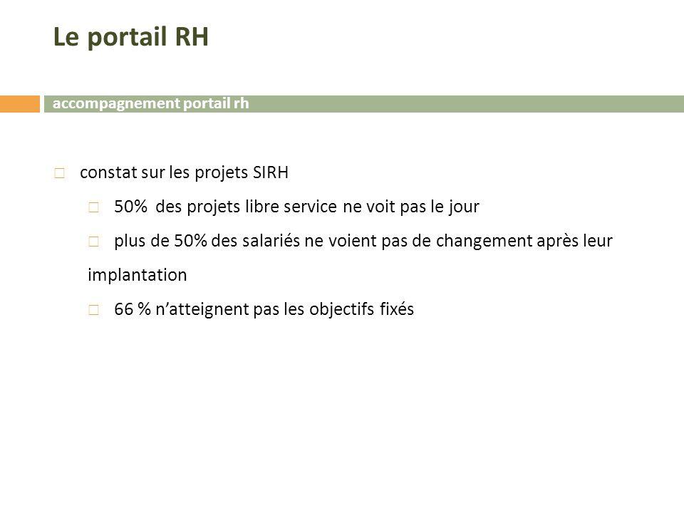 Le portail RH constat sur les projets SIRH