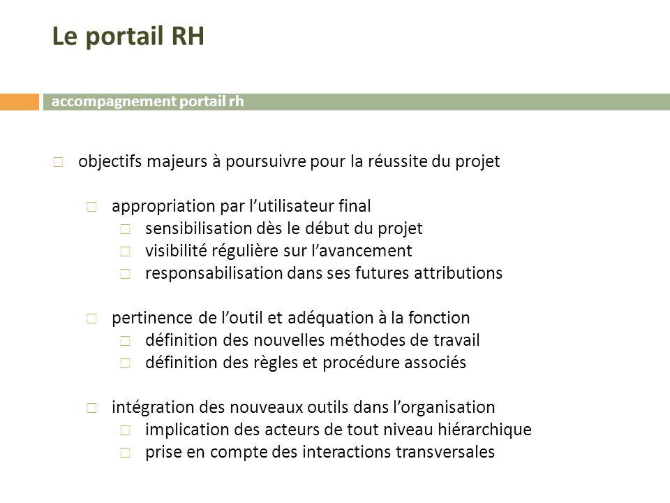 Le portail RH accompagnement portail rh. objectifs majeurs à poursuivre pour la réussite du projet.