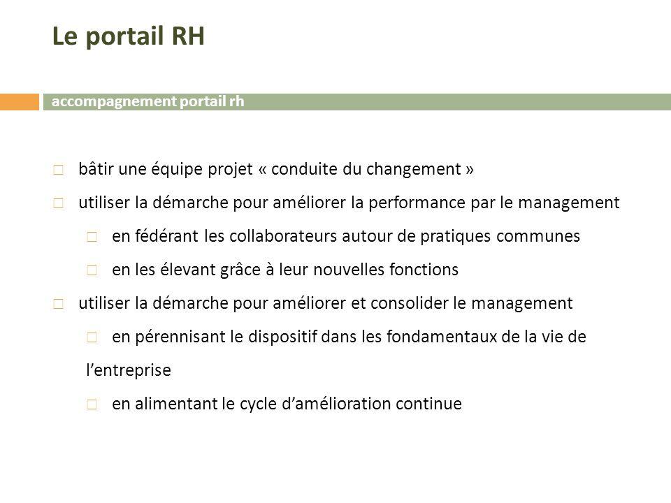 Le portail RH bâtir une équipe projet « conduite du changement »